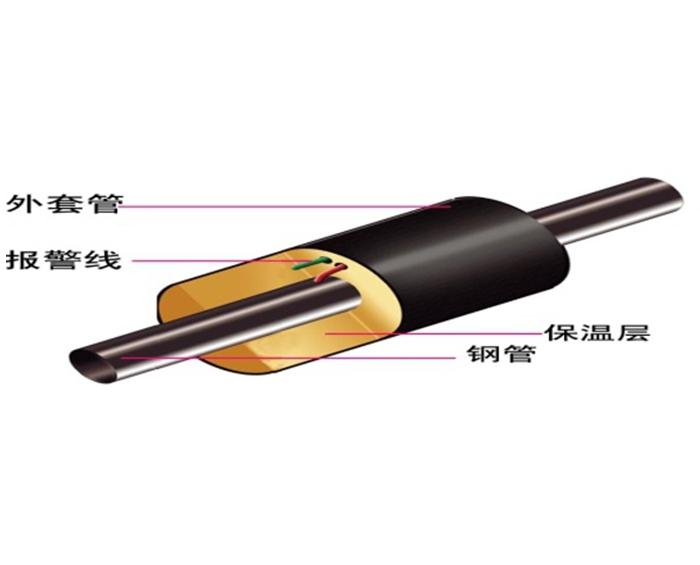 聚氨酯预制直埋保温管