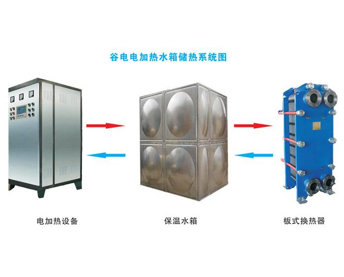 谷電電加熱水箱儲熱系統圖